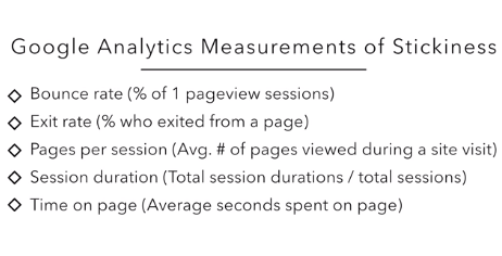 google analytics measurements