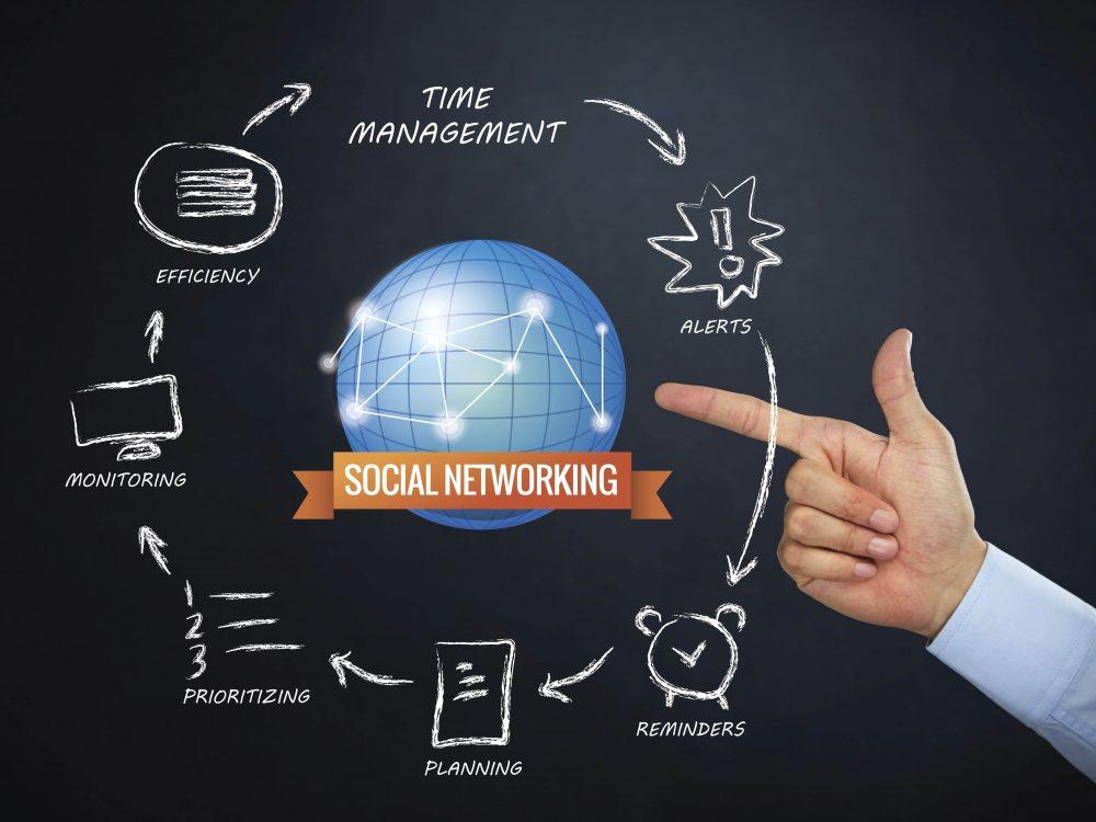 grow social followers, affordable social media marketing agency