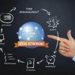 Advanced Social Media Management, Grow followers