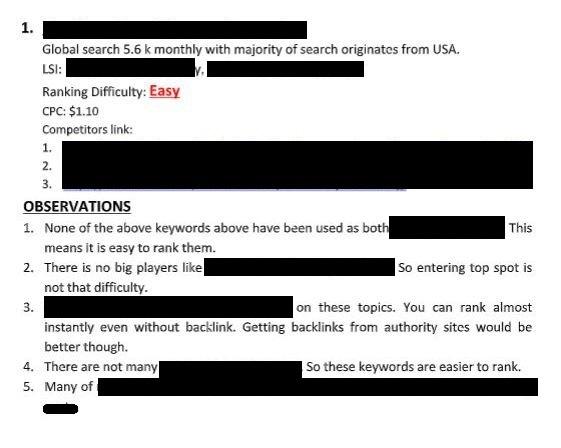 keyword research sample report