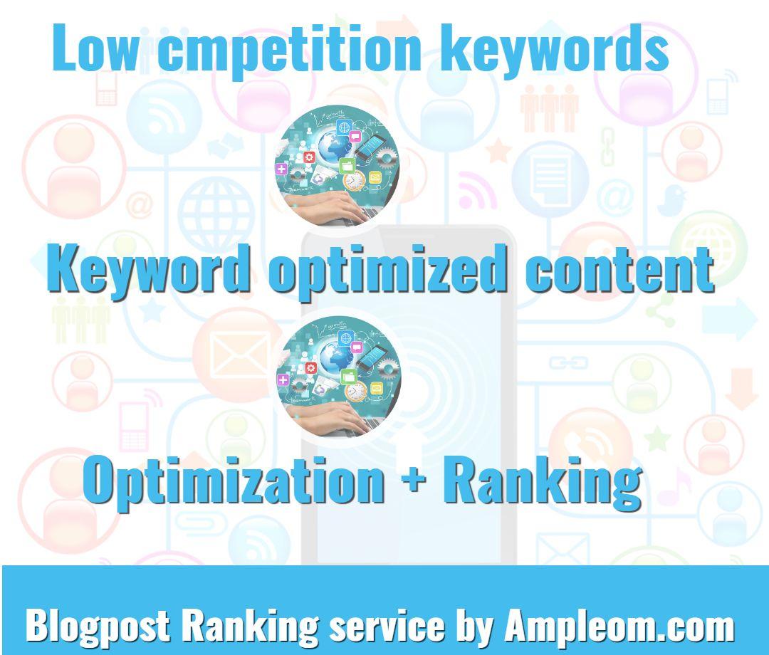 blogpost ranking service